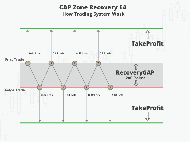 Click image for larger version  Name:cap-zone-recovery-ea-pro-screen-1922.png Views:7 Size:28.9 কিলোবাইট ID:7284