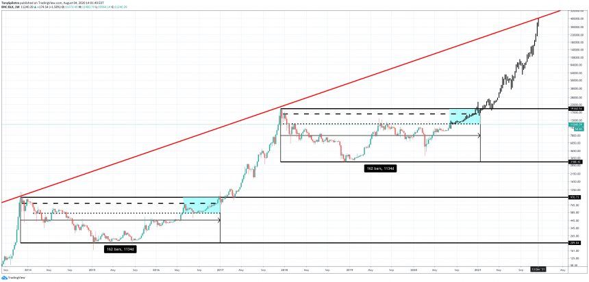 Click image for larger version  Name:bitcoin-btcusd-860x412.png Views:3 Size:64.7 কিলোবাইট ID:11831