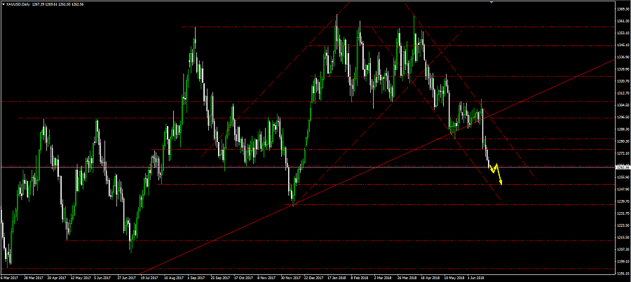 Click image for larger version  Name:XauUsd21061335.png Views:46 Size:76.4 কিলোবাইট ID:5951